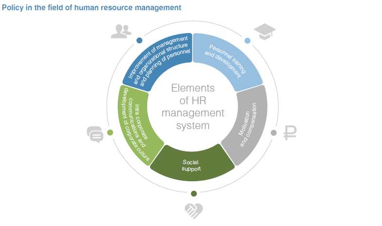human element of management